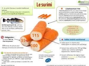 infographie-surimi-consoGlobe